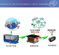 Nanocrystalline Core for High frequency & capacity transoformer